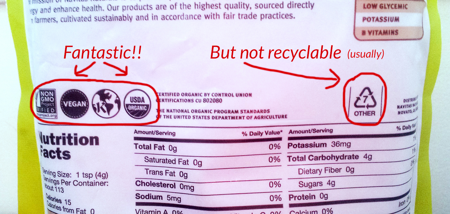 The Easy Way To Tell Which Plastics Go In The Recycle Bin