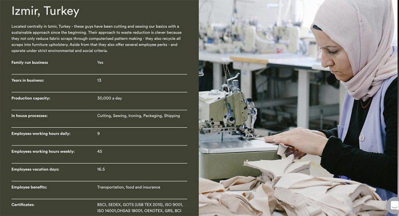 Organic Basics Factory